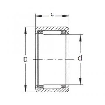 FBJ HK1516 needle roller bearings