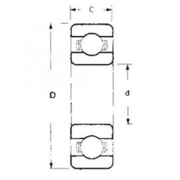 19.05 mm x 50,8 mm x 14,2875 mm  FBJ 1638 deep groove ball bearings